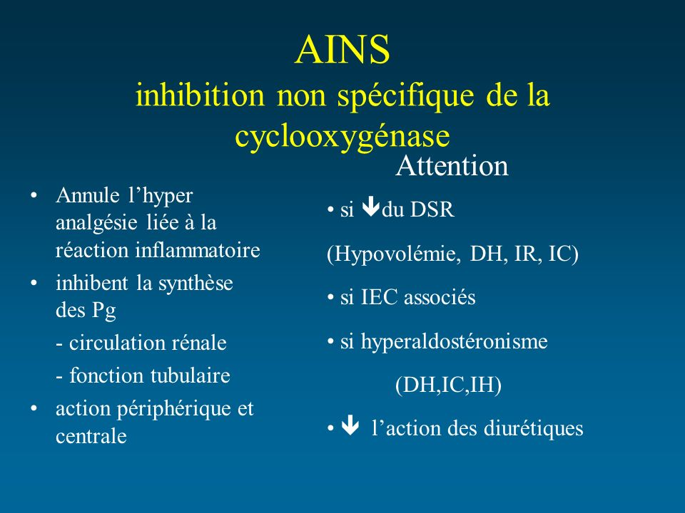 AINS inhibition non spécifique de la cyclooxygénase