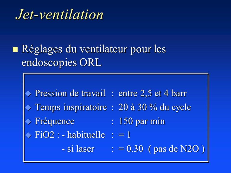 Jet-ventilation Réglages du ventilateur pour les endoscopies ORL