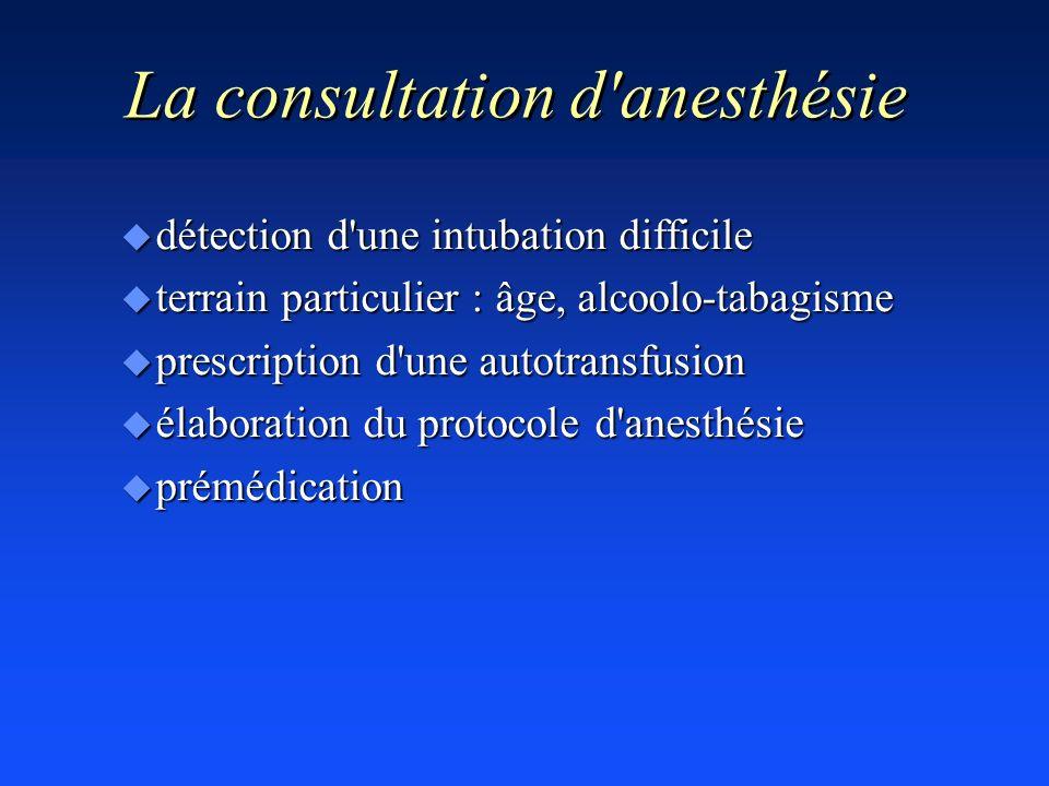 La consultation d anesthésie