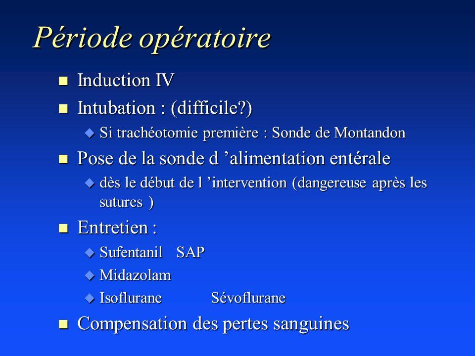 Période opératoire Induction IV Intubation : (difficile )
