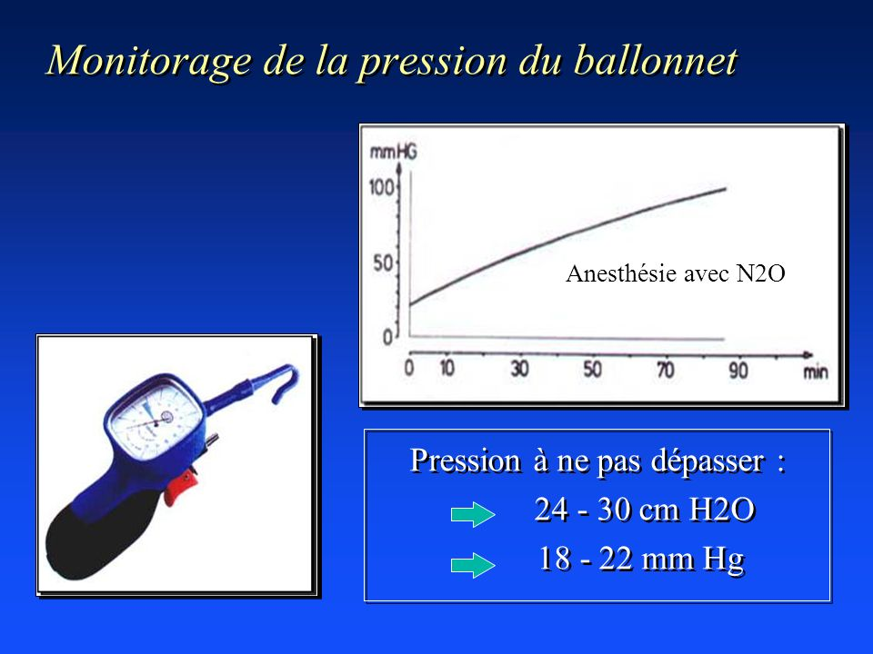 Monitorage de la pression du ballonnet