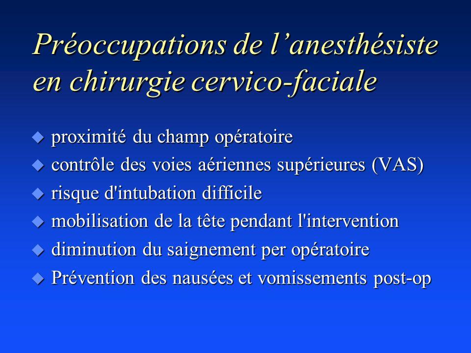 Préoccupations de l'anesthésiste en chirurgie cervico-faciale