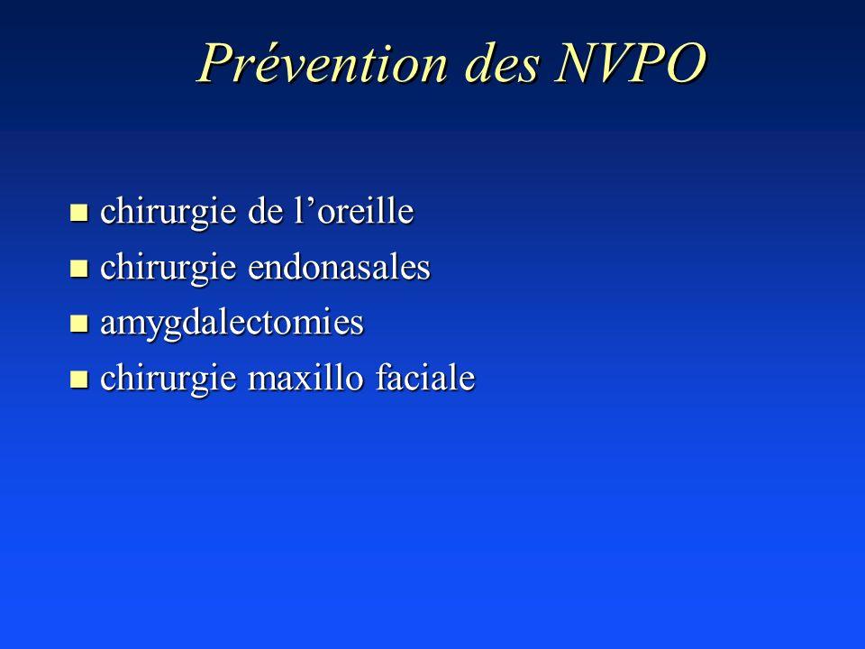 Prévention des NVPO chirurgie de l'oreille chirurgie endonasales