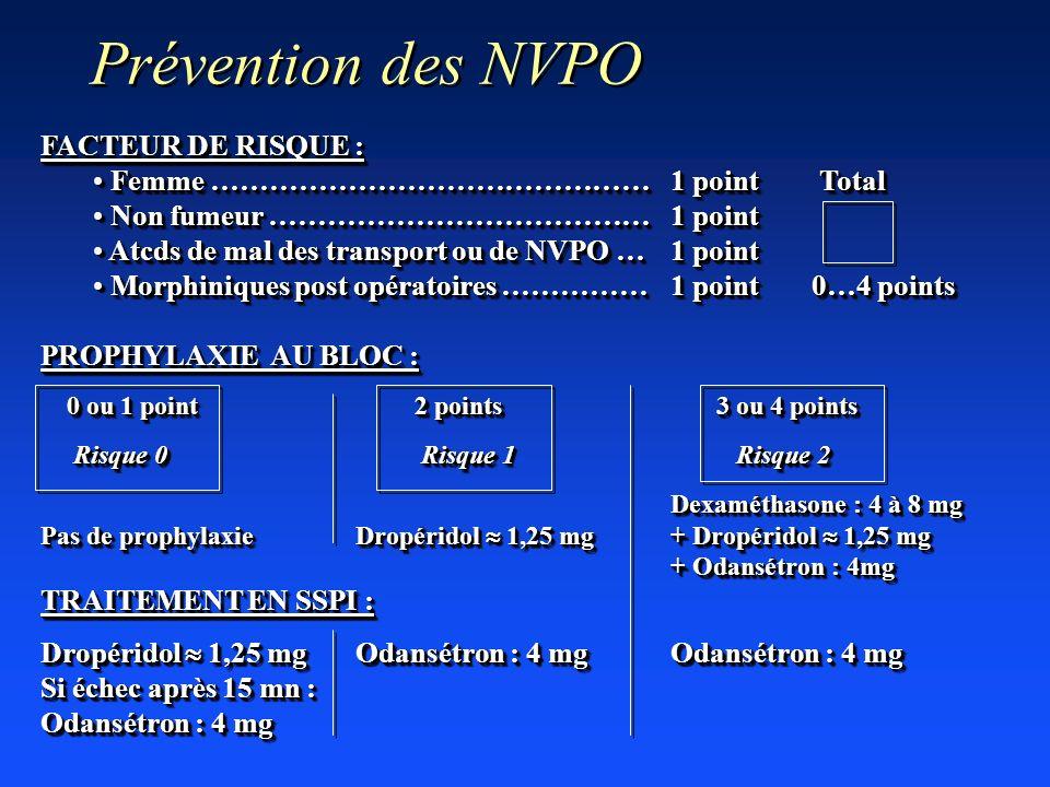 Prévention des NVPO FACTEUR DE RISQUE :