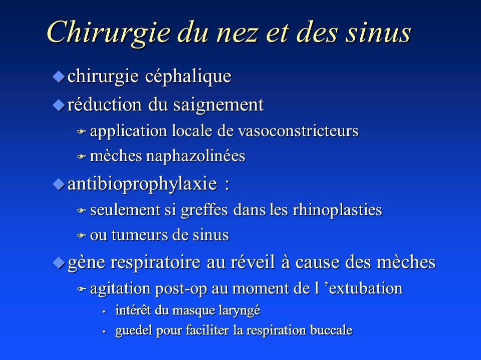 Chirurgie du nez et des sinus