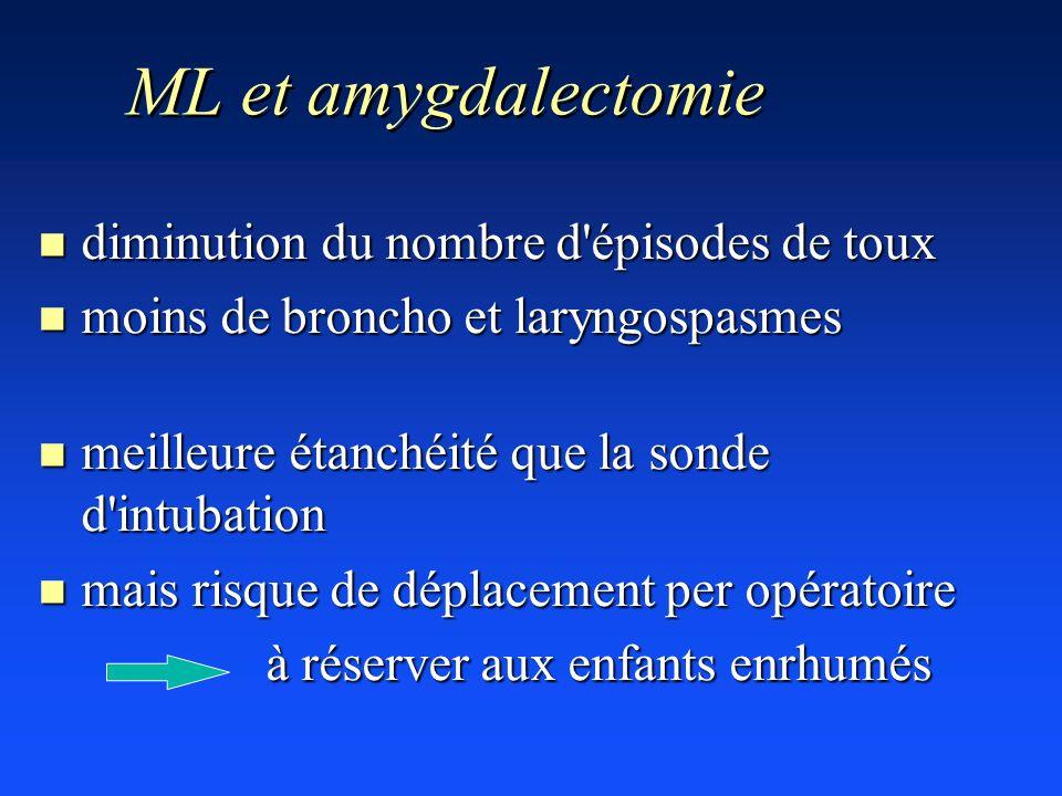 ML et amygdalectomie diminution du nombre d épisodes de toux