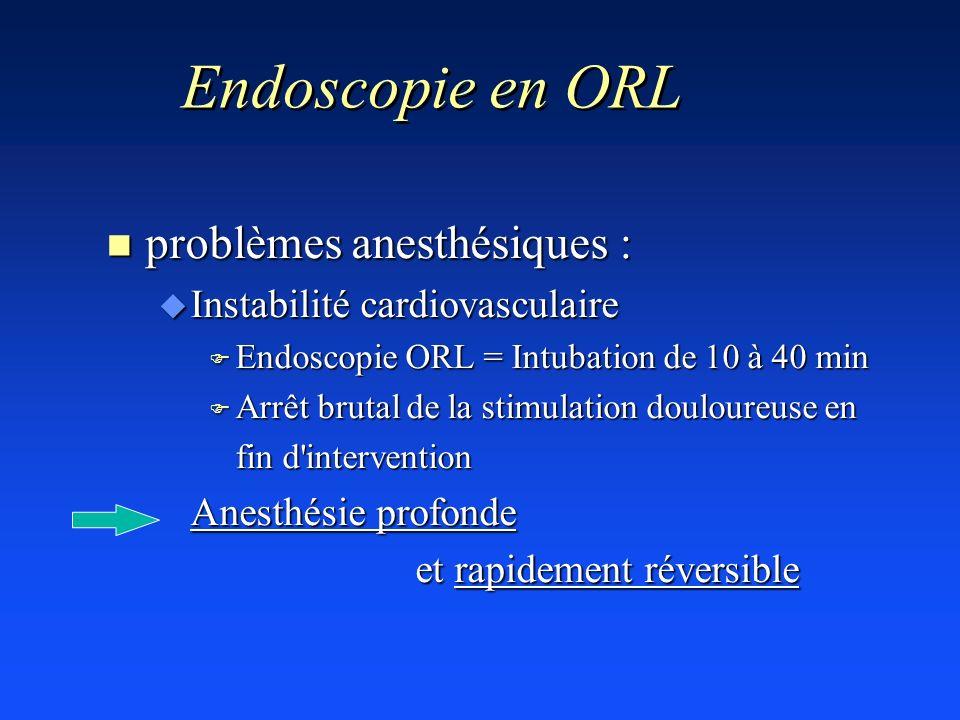 Endoscopie en ORL problèmes anesthésiques :