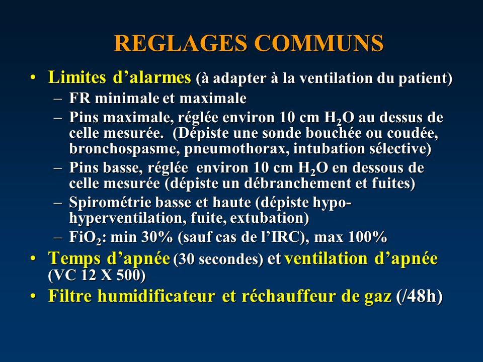 REGLAGES COMMUNS Limites d'alarmes (à adapter à la ventilation du patient) FR minimale et maximale.