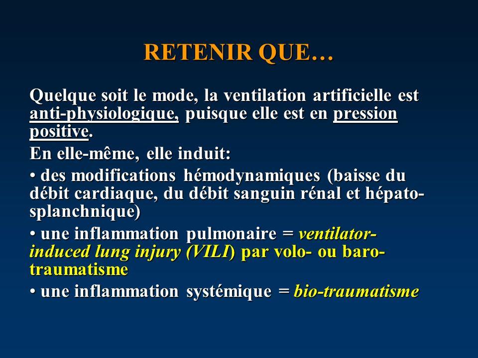 RETENIR QUE… Quelque soit le mode, la ventilation artificielle est anti-physiologique, puisque elle est en pression positive.