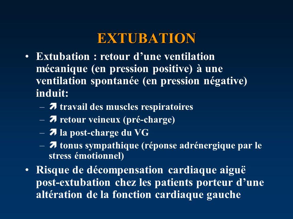EXTUBATION Extubation : retour d'une ventilation mécanique (en pression positive) à une ventilation spontanée (en pression négative) induit: