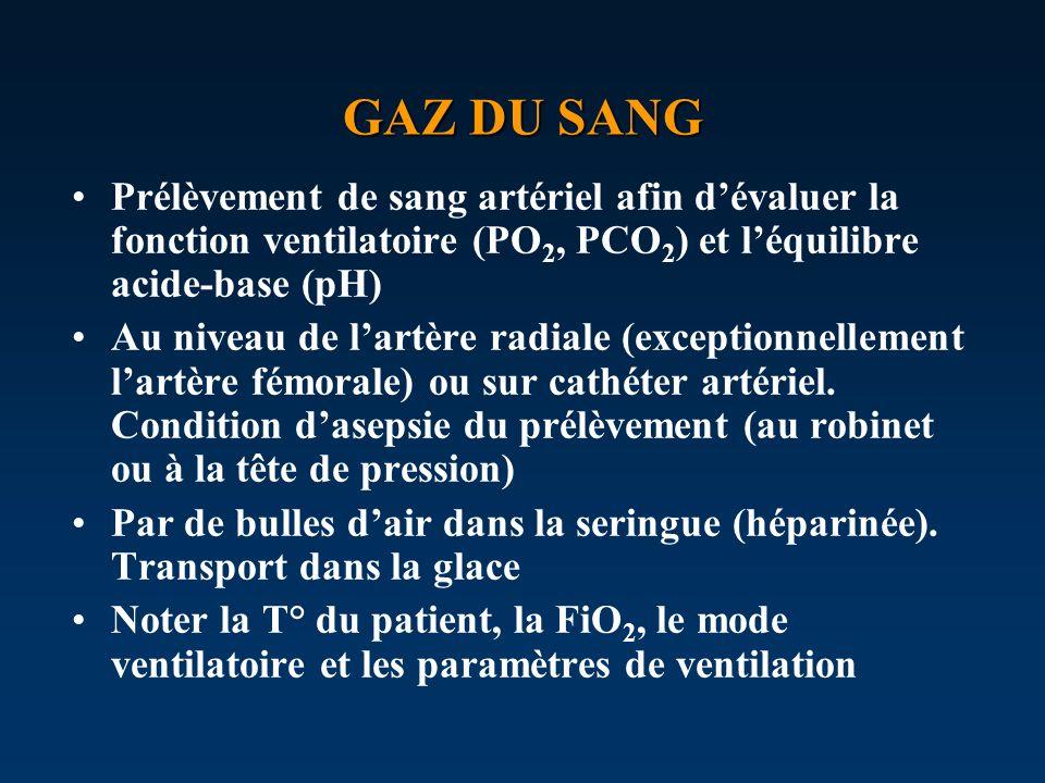 GAZ DU SANG Prélèvement de sang artériel afin d'évaluer la fonction ventilatoire (PO2, PCO2) et l'équilibre acide-base (pH)