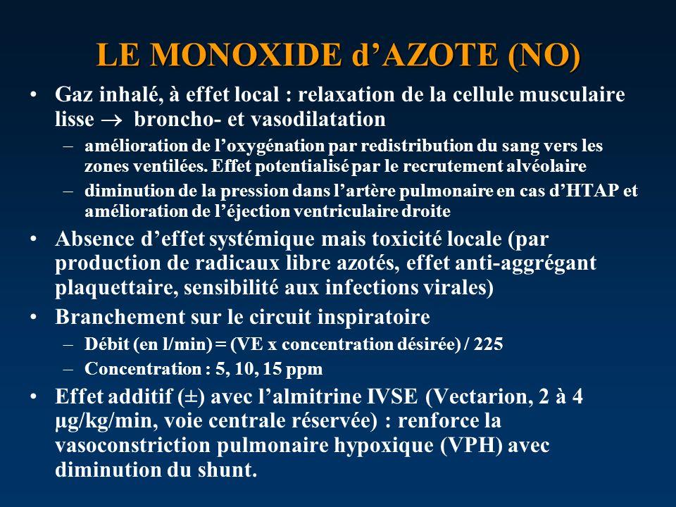 LE MONOXIDE d'AZOTE (NO)
