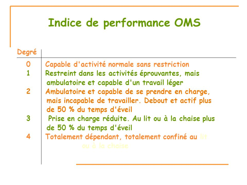 Indice de performance OMS