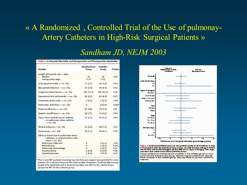 « A Randomized , Controlled Trial of the Use of pulmonay-Artery Catheters in High-Risk Surgical Patients » Sandham JD, NEJM 2003