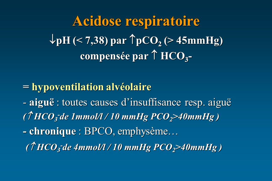 pH (< 7,38) par pCO2 (> 45mmHg)