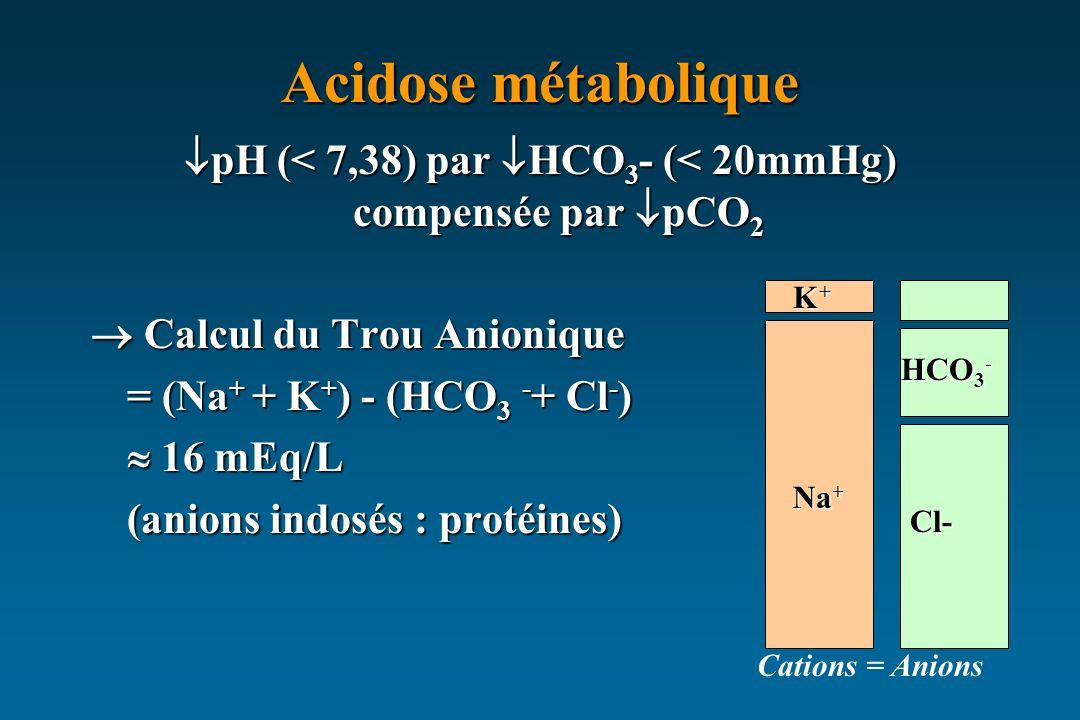 pH (< 7,38) par HCO3- (< 20mmHg) compensée par pCO2