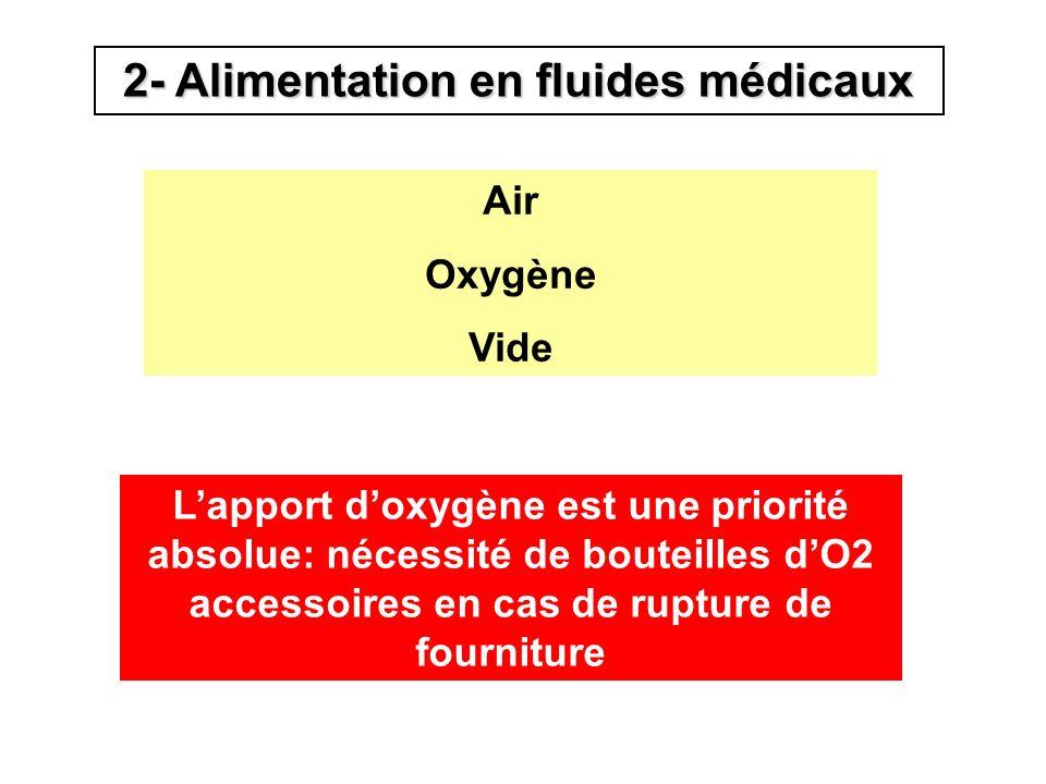 2- Alimentation en fluides médicaux