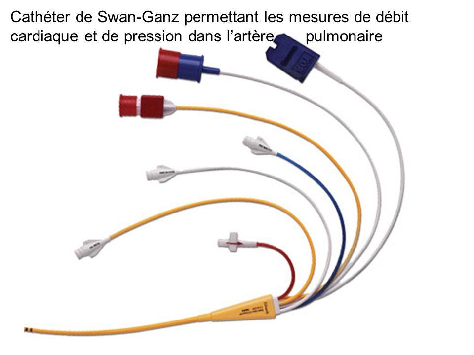 Cathéter de Swan-Ganz permettant les mesures de débit cardiaque et de pression dans l'artère pulmonaire