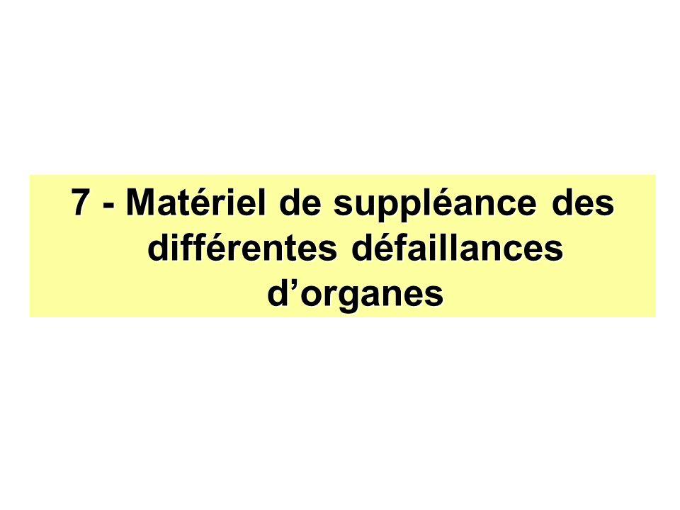 7 - Matériel de suppléance des différentes défaillances d'organes