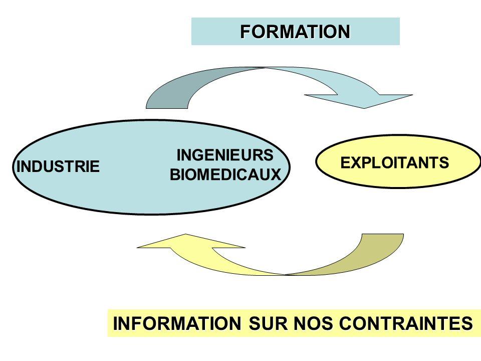 INGENIEURS BIOMEDICAUX
