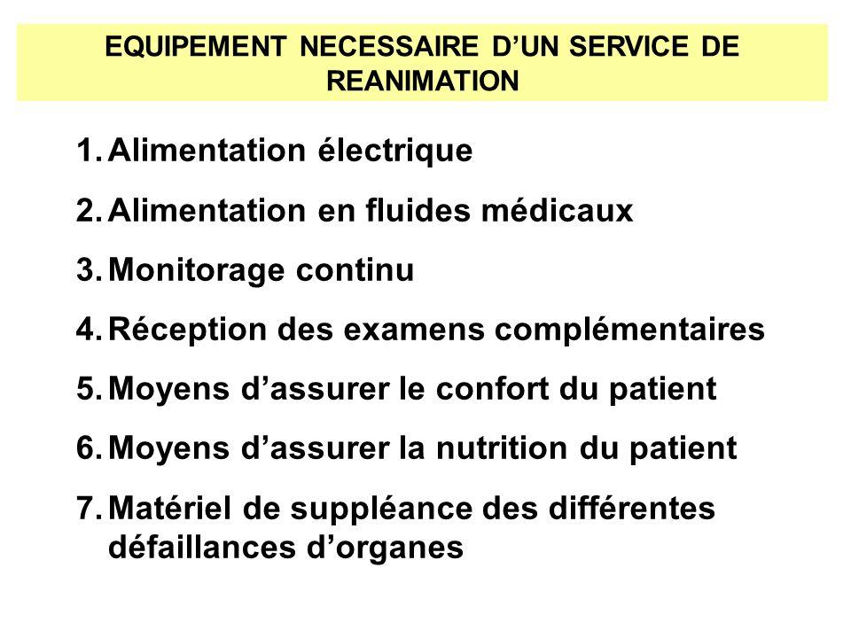 EQUIPEMENT NECESSAIRE D'UN SERVICE DE REANIMATION
