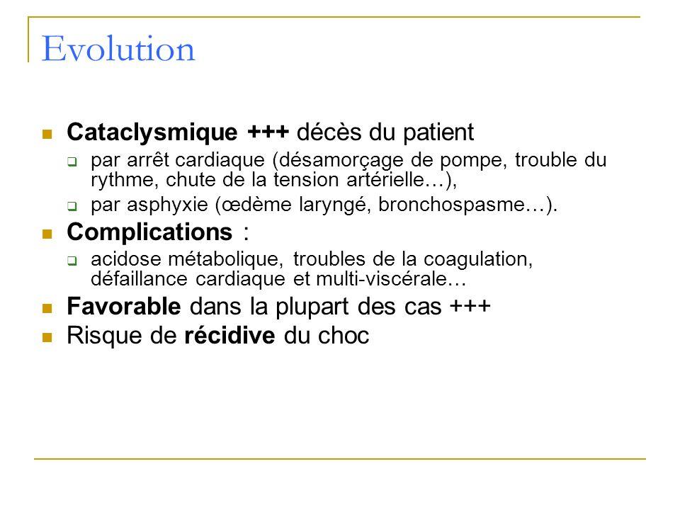 Evolution Cataclysmique +++ décès du patient Complications :