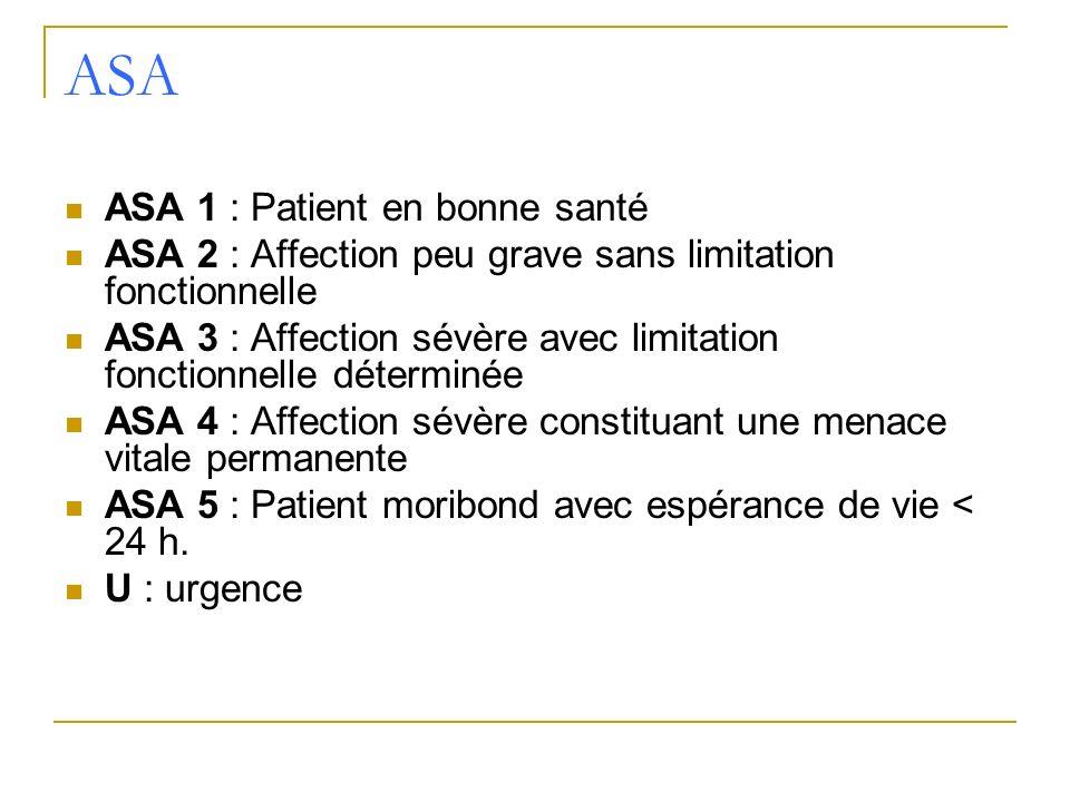 ASA ASA 1 : Patient en bonne santé