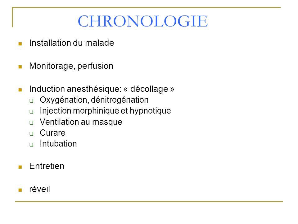 CHRONOLOGIE Installation du malade Monitorage, perfusion