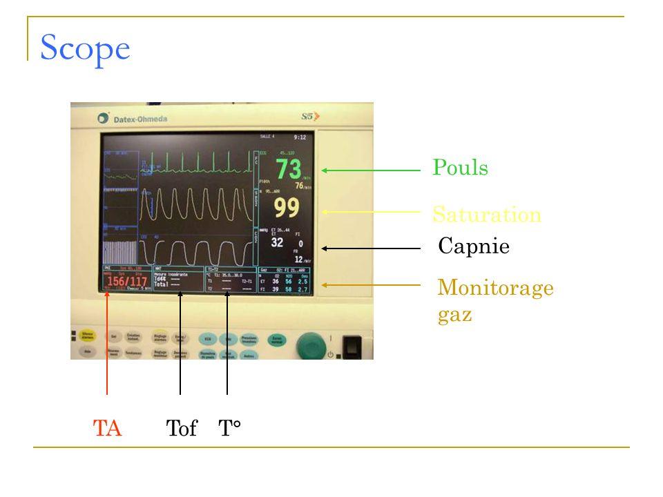 Scope Pouls Saturation Capnie Monitorage gaz TA Tof T°