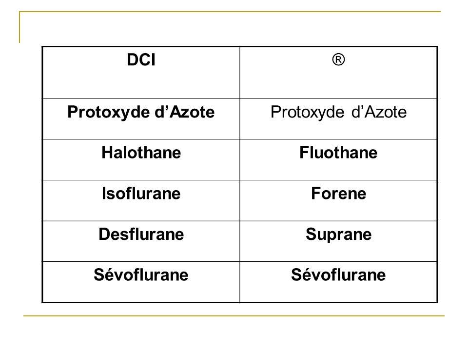 DCI ® Protoxyde d'Azote Halothane Fluothane Isoflurane Forene Desflurane Suprane Sévoflurane