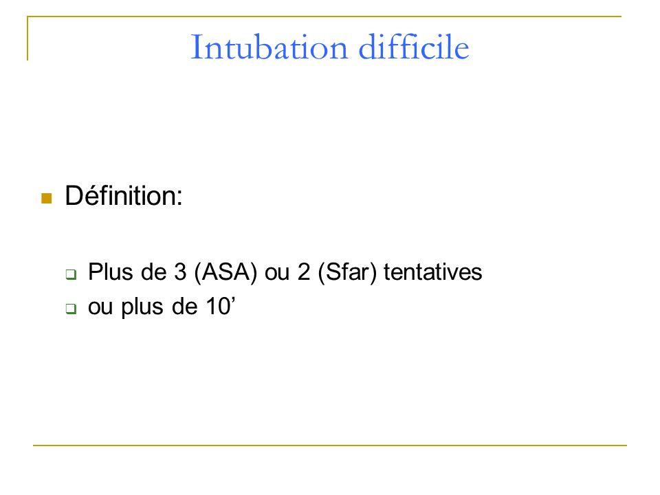 Intubation difficile Définition: