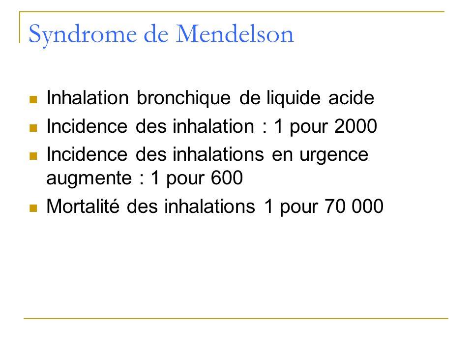 Syndrome de Mendelson Inhalation bronchique de liquide acide