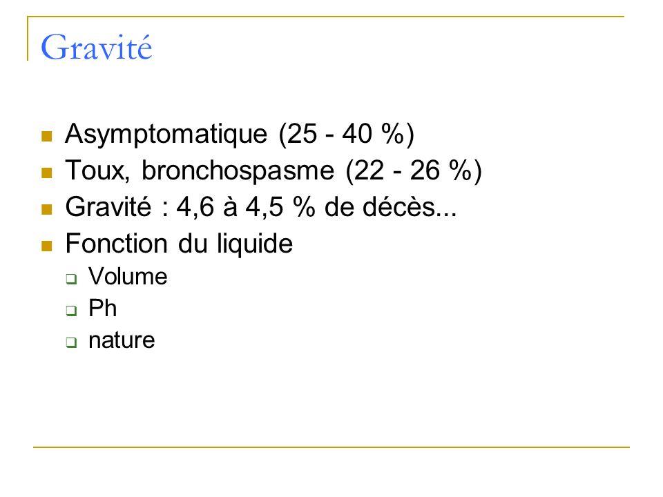 Gravité Asymptomatique (25 - 40 %) Toux, bronchospasme (22 - 26 %)