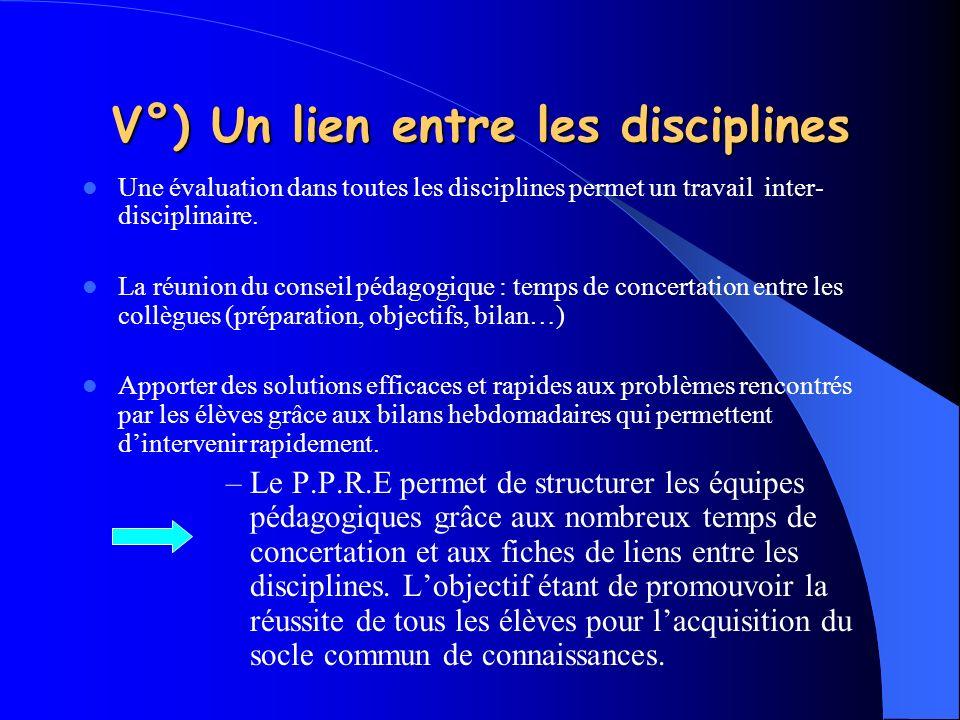V°) Un lien entre les disciplines