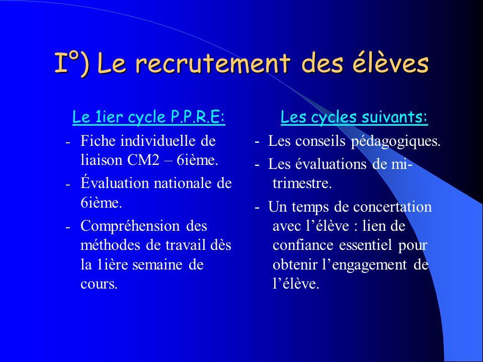 I°) Le recrutement des élèves