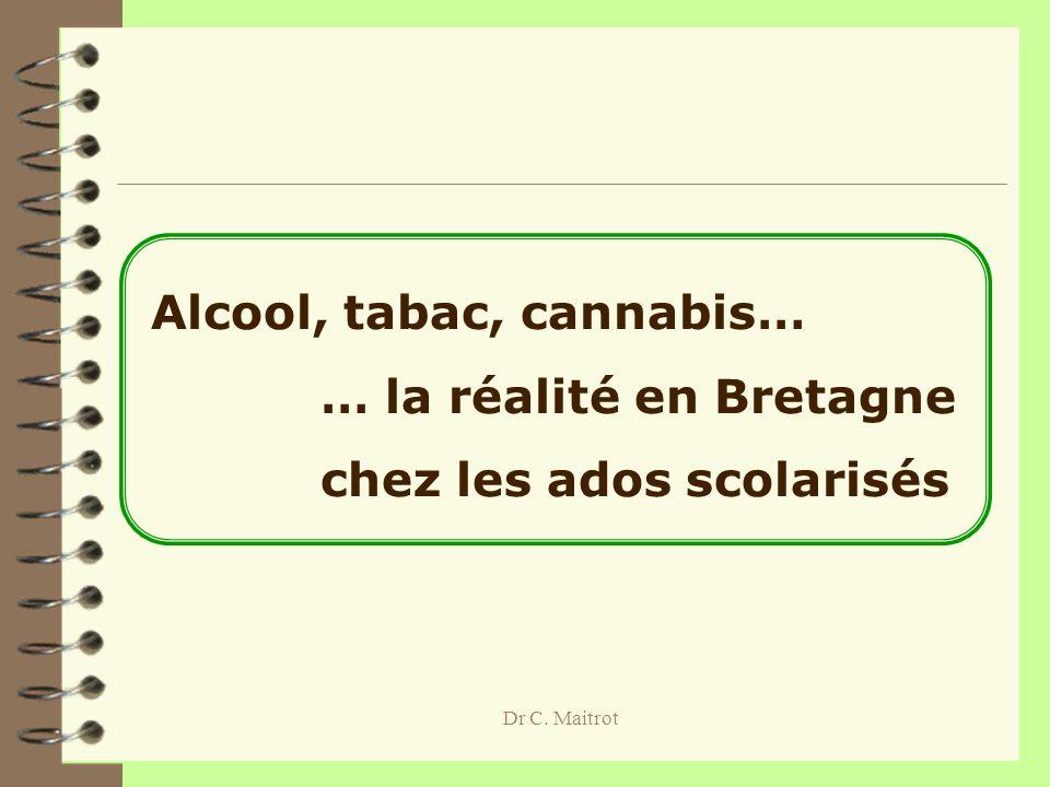 Alcool, tabac, cannabis… … la réalité en Bretagne