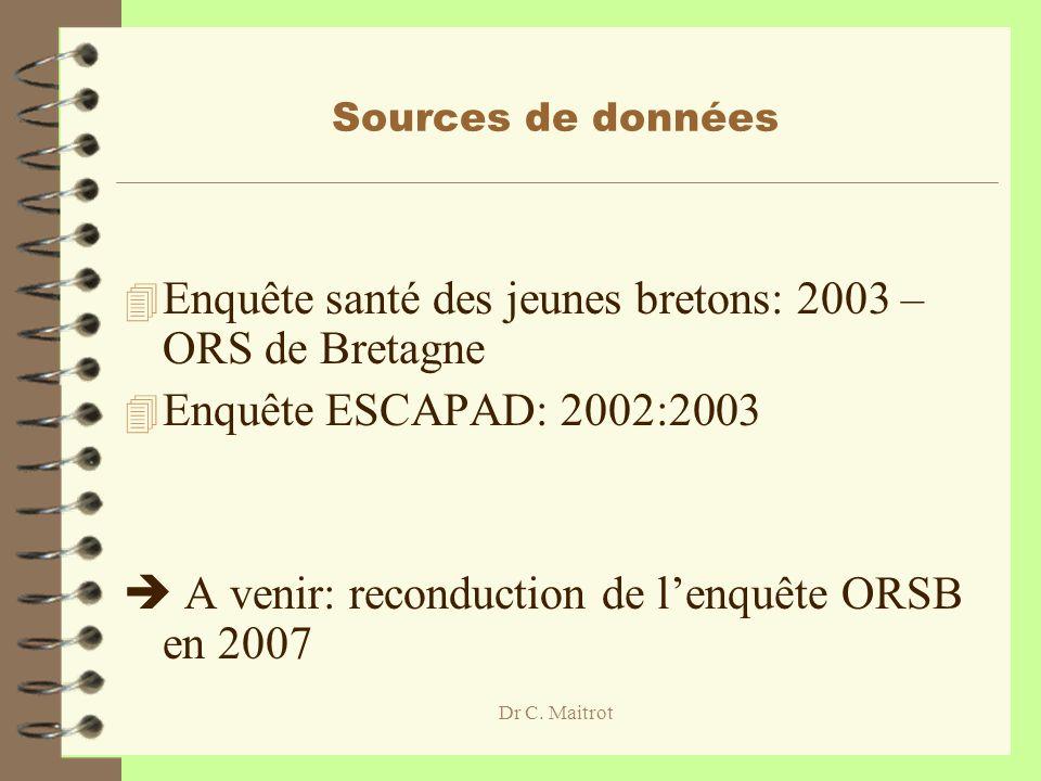 Enquête santé des jeunes bretons: 2003 – ORS de Bretagne