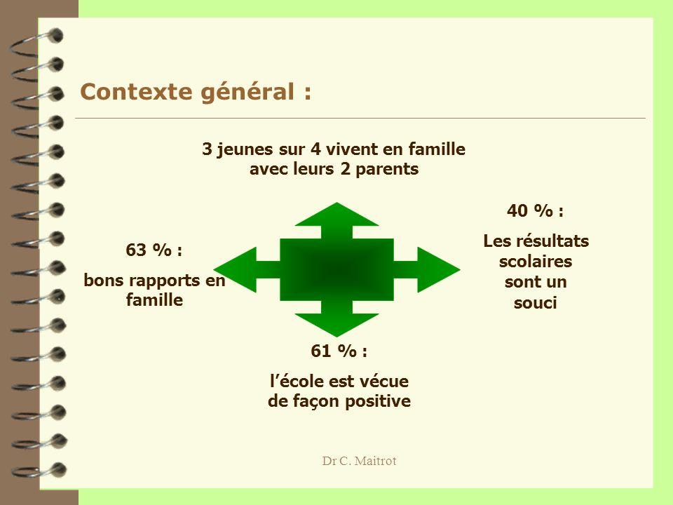 3 jeunes sur 4 vivent en famille avec leurs 2 parents