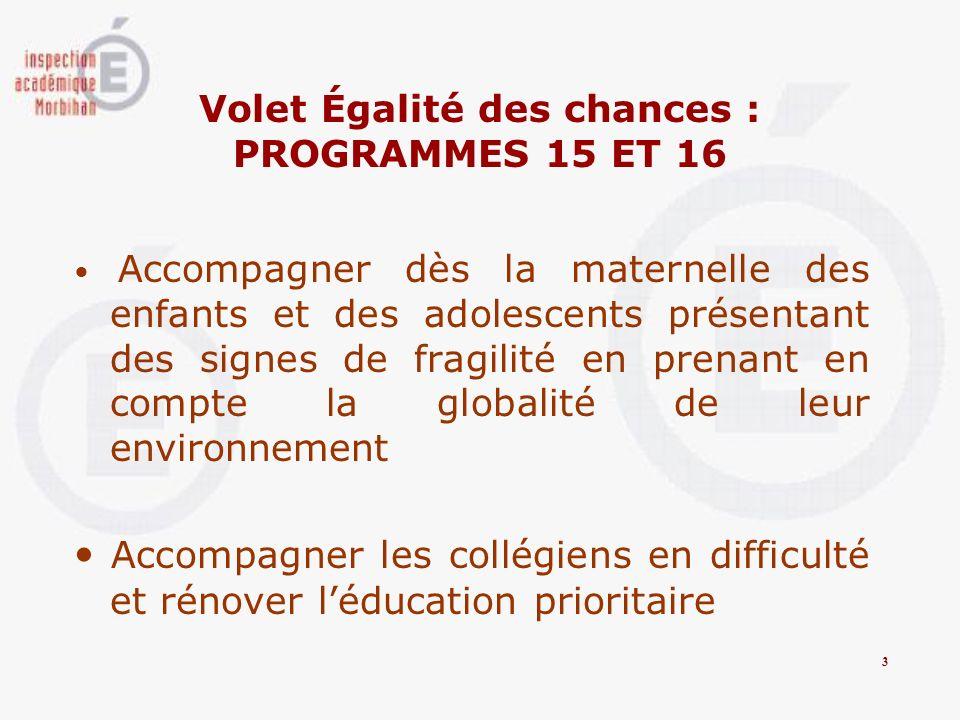 Volet Égalité des chances : PROGRAMMES 15 ET 16