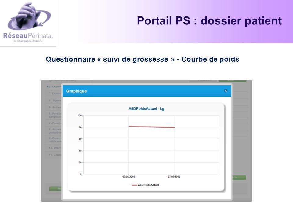Portail PS : dossier patient