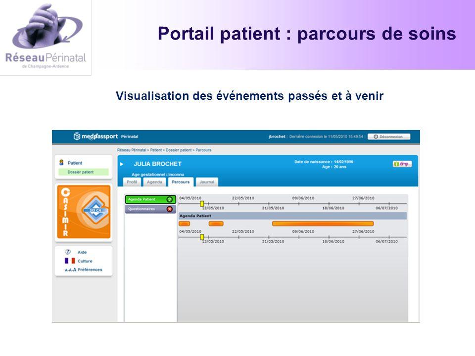 Portail patient : parcours de soins