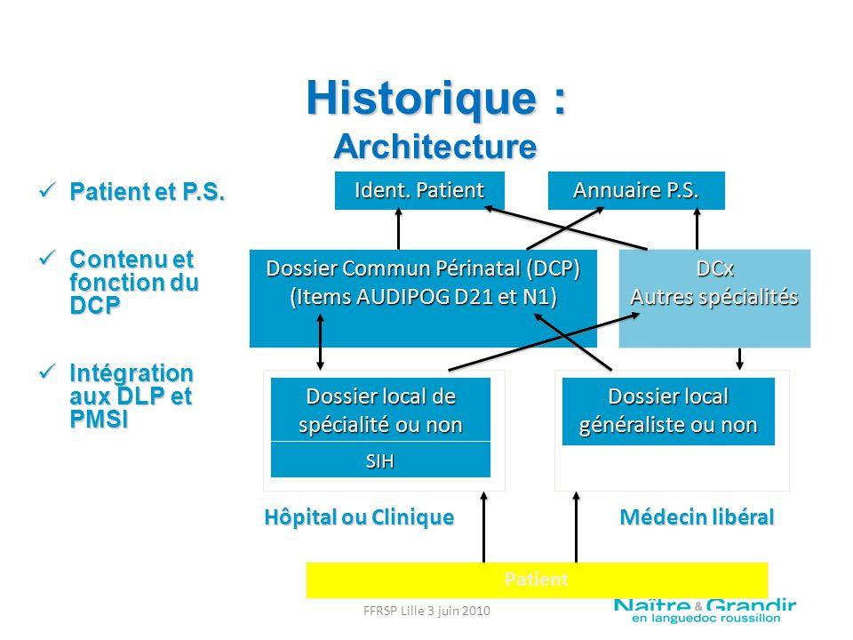 Historique : Architecture