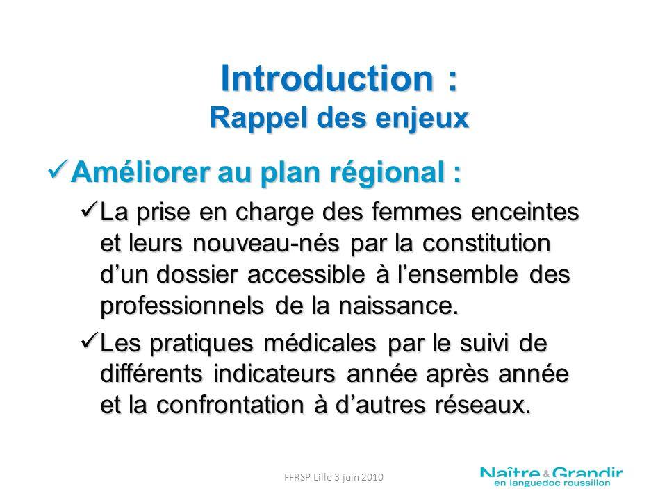 Introduction : Rappel des enjeux