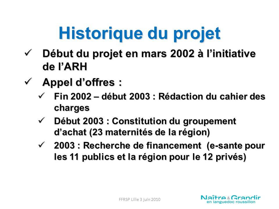 Historique du projet Début du projet en mars 2002 à l'initiative de l'ARH. Appel d'offres : Fin 2002 – début 2003 : Rédaction du cahier des charges.
