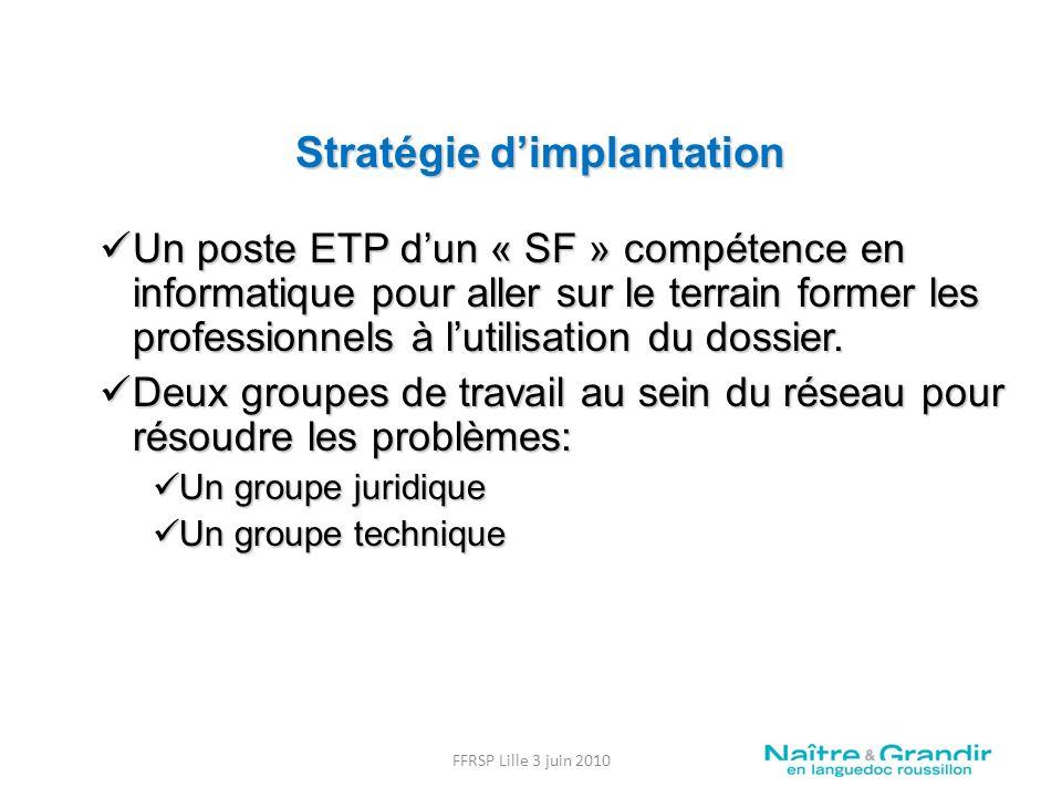 Stratégie d'implantation