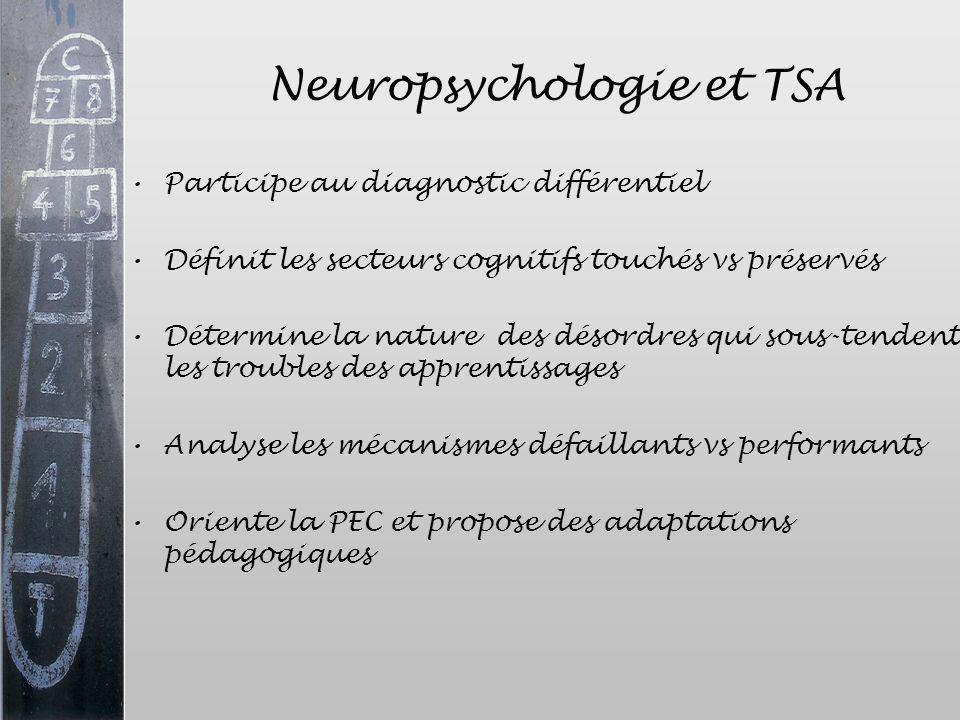 Neuropsychologie et TSA