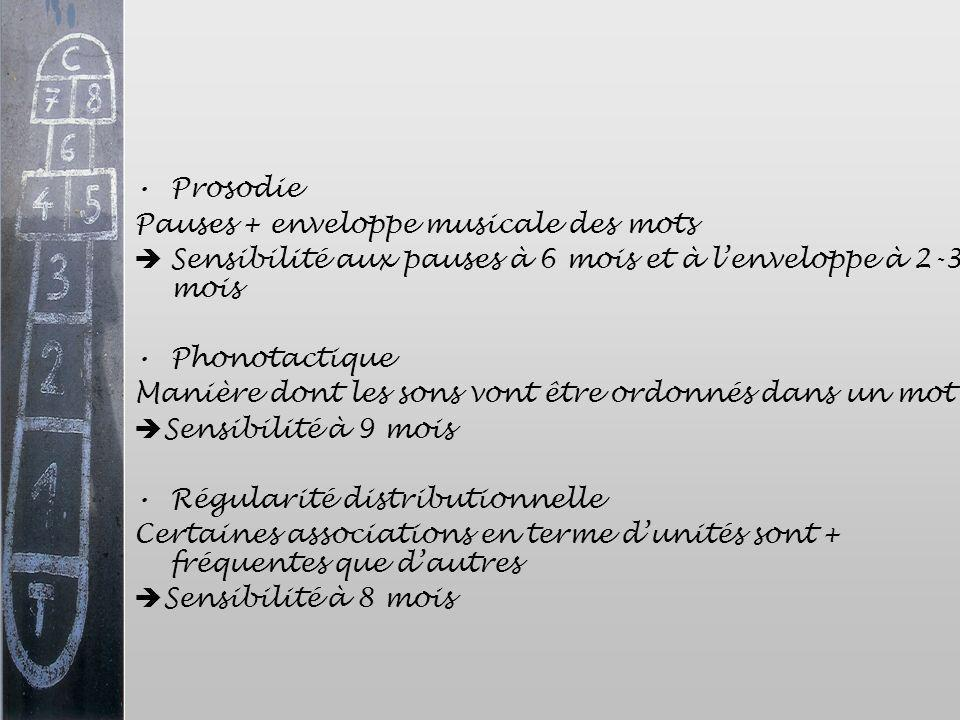 Prosodie Pauses + enveloppe musicale des mots. Sensibilité aux pauses à 6 mois et à l'enveloppe à 2-3 mois.
