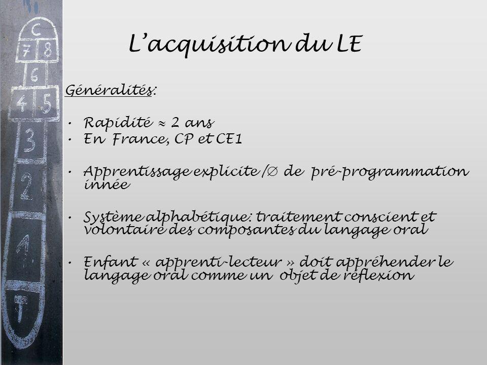 L'acquisition du LE Généralités: Rapidité  2 ans En France, CP et CE1