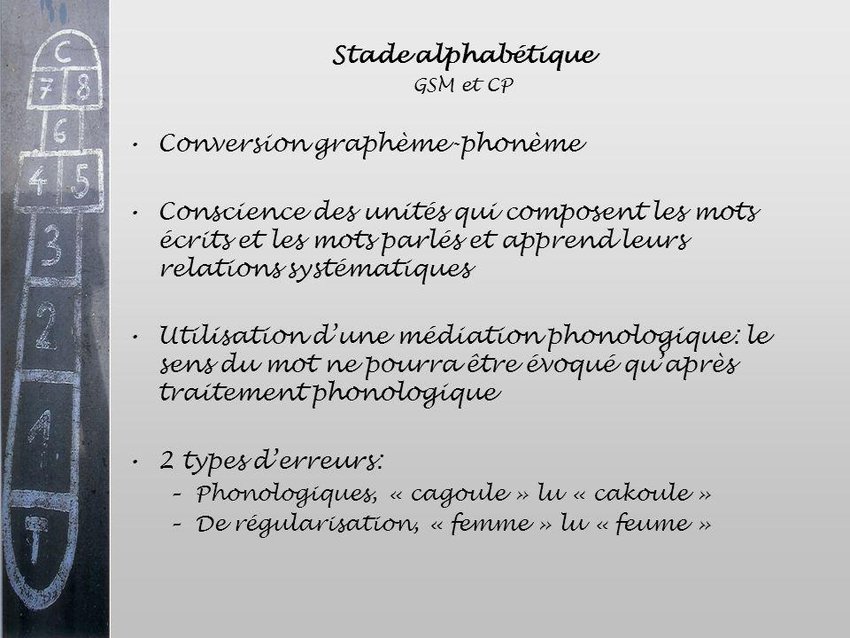Conversion graphème-phonème