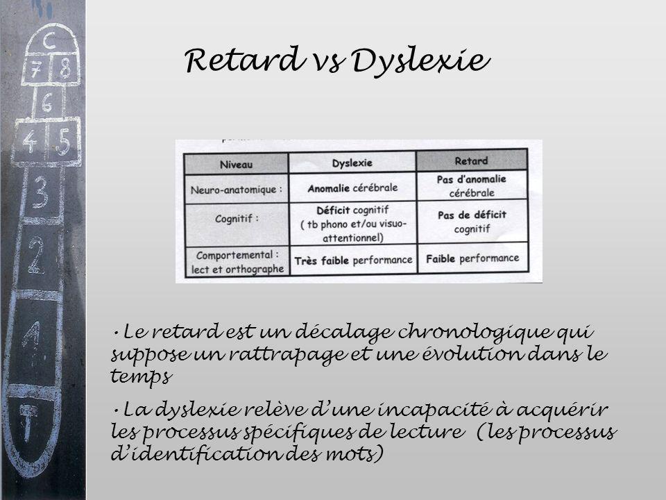 Retard vs Dyslexie Le retard est un décalage chronologique qui suppose un rattrapage et une évolution dans le temps.